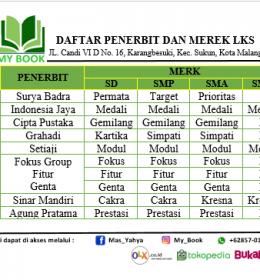 Distributor LKS Murah untuk SD/SMP/SMK